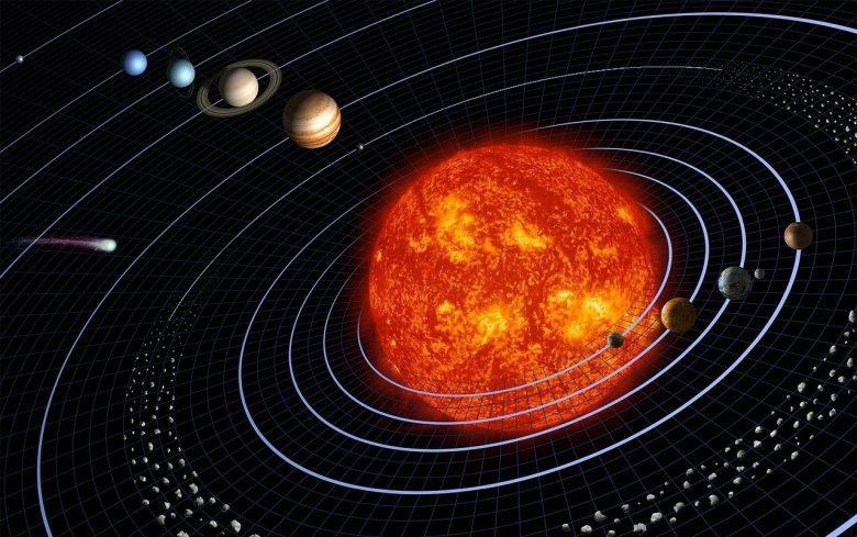 Venüs ve Uranüs Neden Tersine Döner